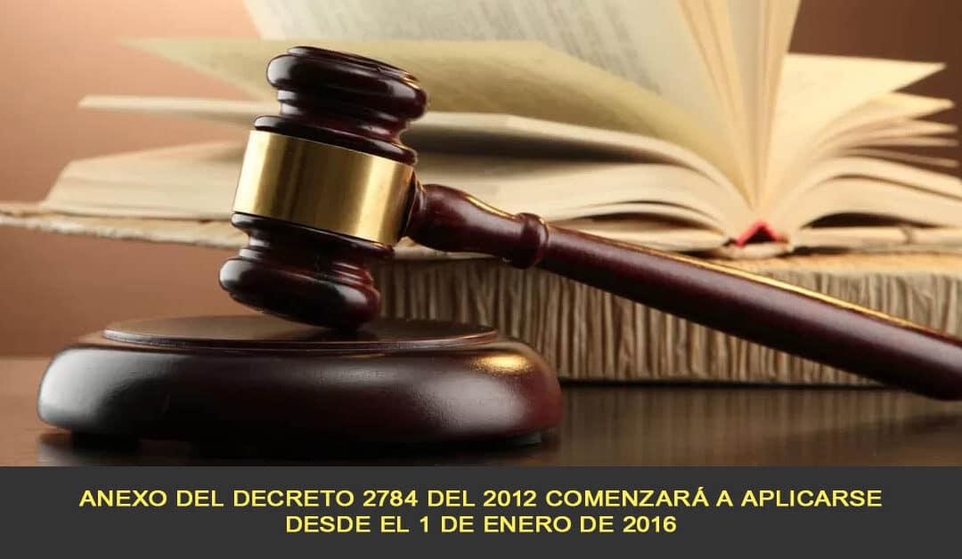 Anexo del decreto 2784 del 2012