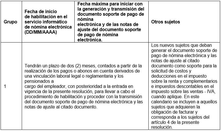 Pago de nómina electrónica a partir del 2021