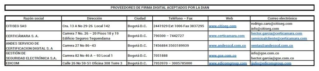 proveedores de firma digital aceptados por la DIAN